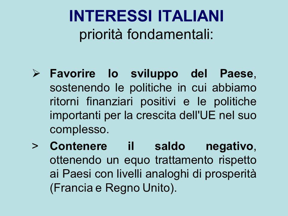 INTERESSI ITALIANI priorità fondamentali: