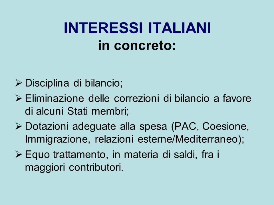 INTERESSI ITALIANI in concreto: