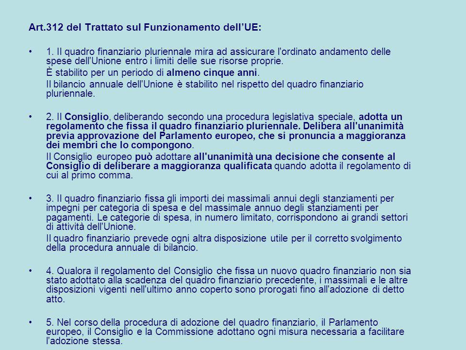 Art.312 del Trattato sul Funzionamento dell'UE: