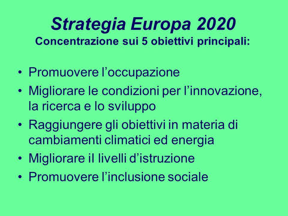 Strategia Europa 2020 Concentrazione sui 5 obiettivi principali: