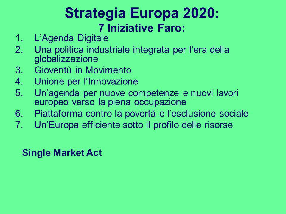 Strategia Europa 2020: 7 Iniziative Faro:
