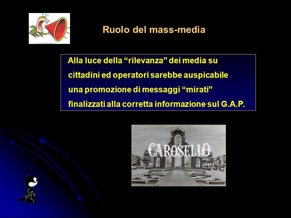 Ruolo del mass-media Alla luce della rilevanza dei media su. cittadini ed operatori sarebbe auspicabile.