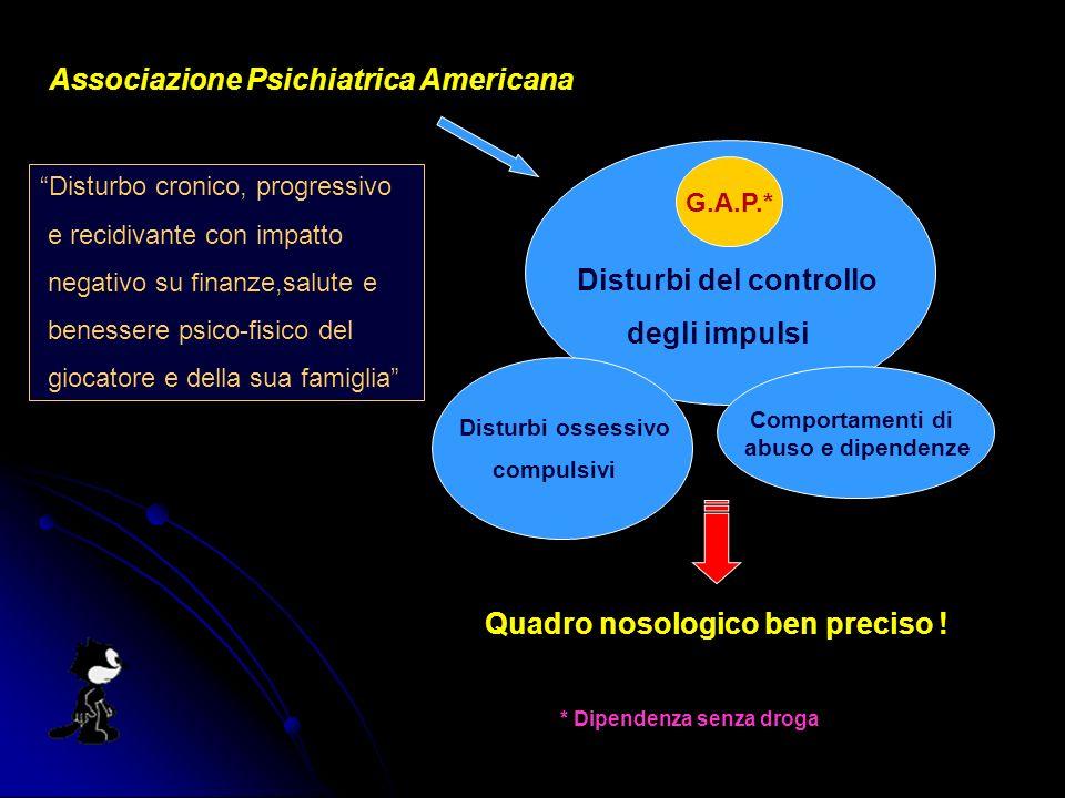 Associazione Psichiatrica Americana