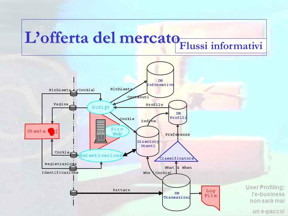 L'offerta del mercato Flussi informativi User Profiling: l'e-business