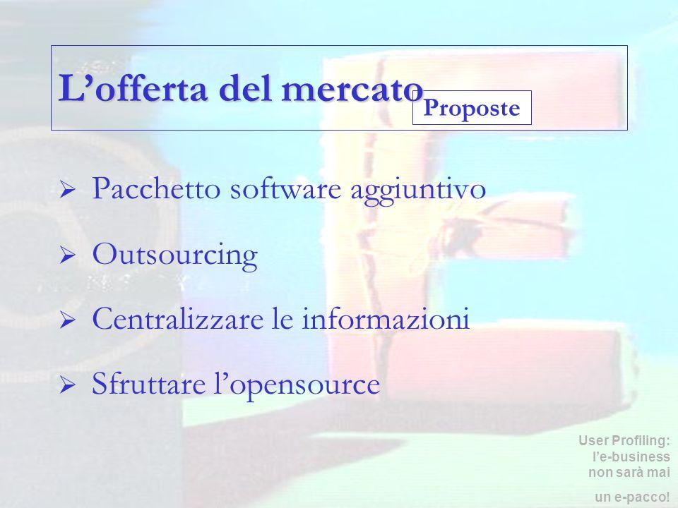 L'offerta del mercato Pacchetto software aggiuntivo Outsourcing