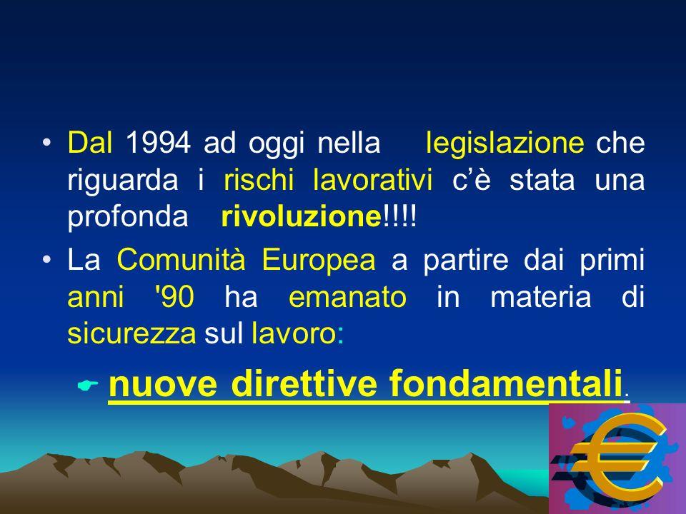 Dal 1994 ad oggi nella legislazione che riguarda i rischi lavorativi c'è stata una profonda rivoluzione!!!!