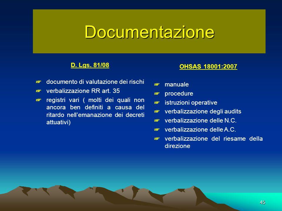 Documentazione D. Lgs. 81/08 documento di valutazione dei rischi