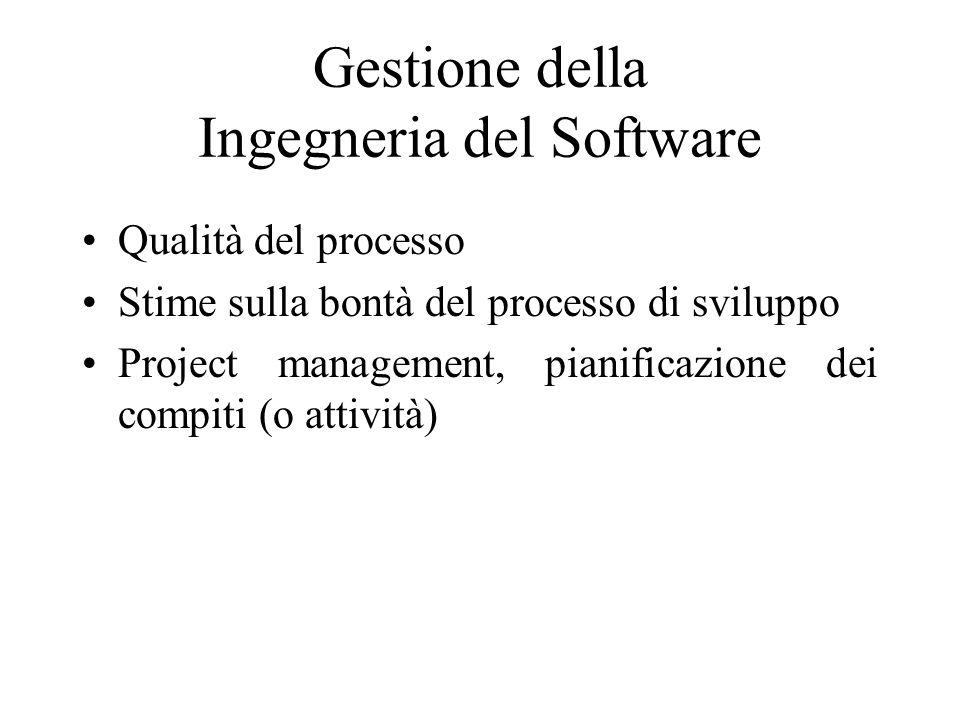 Gestione della Ingegneria del Software