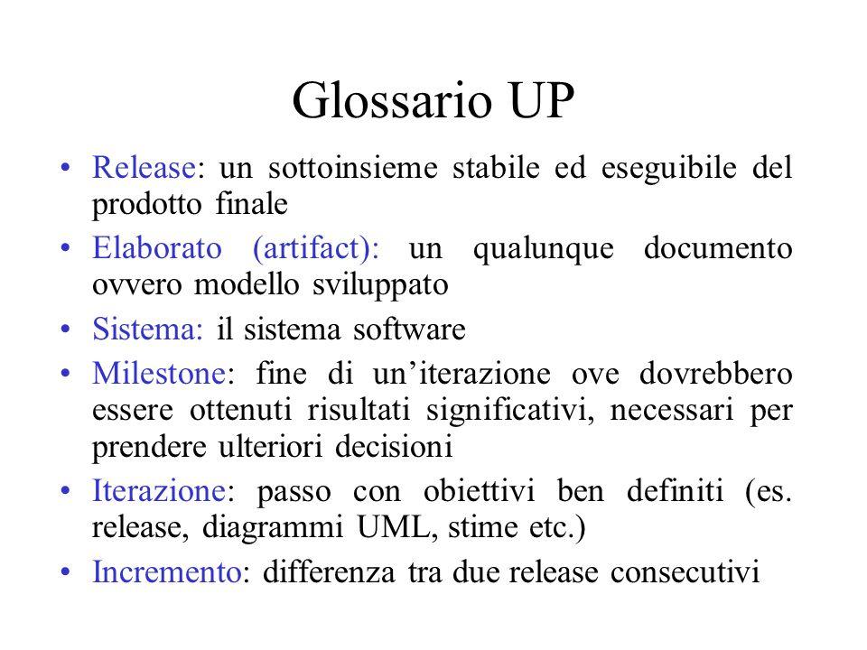 Glossario UP Release: un sottoinsieme stabile ed eseguibile del prodotto finale.