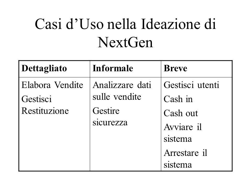 Casi d'Uso nella Ideazione di NextGen
