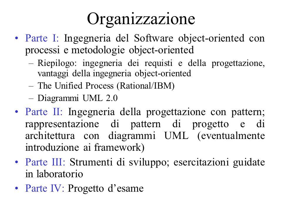 Organizzazione Parte I: Ingegneria del Software object-oriented con processi e metodologie object-oriented.