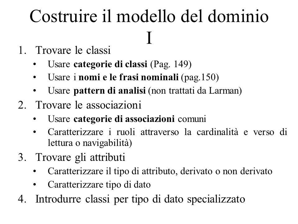 Costruire il modello del dominio I