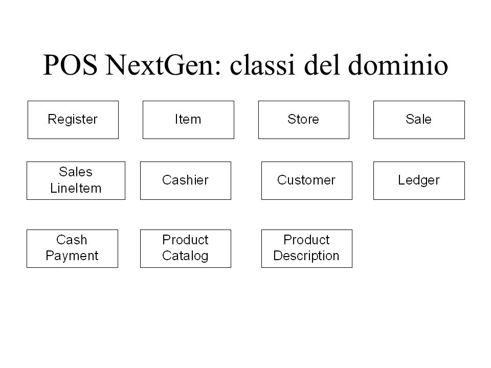 POS NextGen: classi del dominio