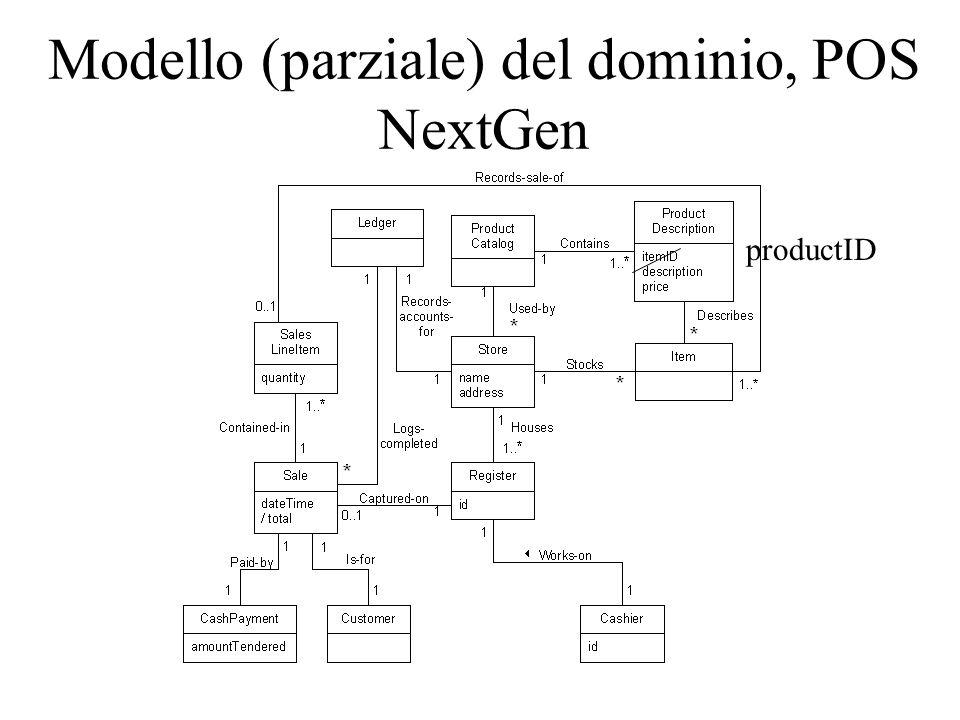 Modello (parziale) del dominio, POS NextGen