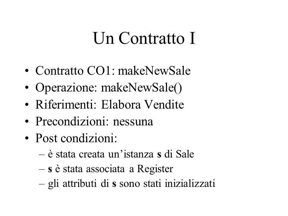 Un Contratto I Contratto CO1: makeNewSale Operazione: makeNewSale()