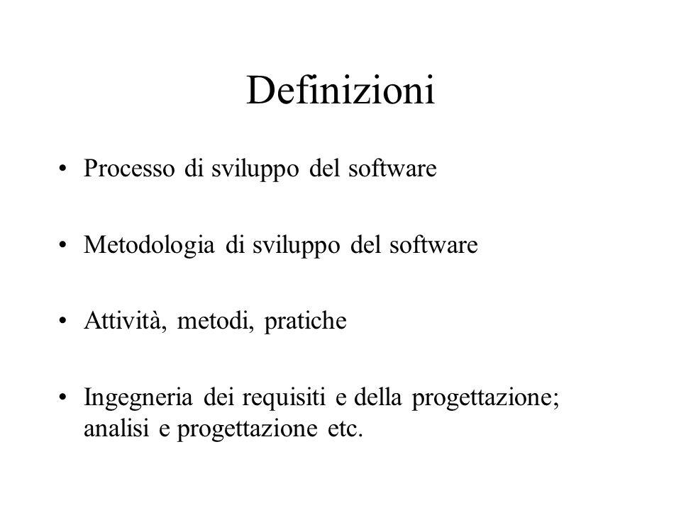 Definizioni Processo di sviluppo del software