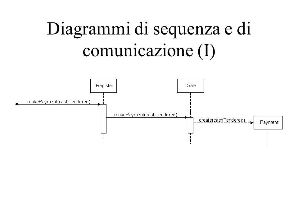 Diagrammi di sequenza e di comunicazione (I)