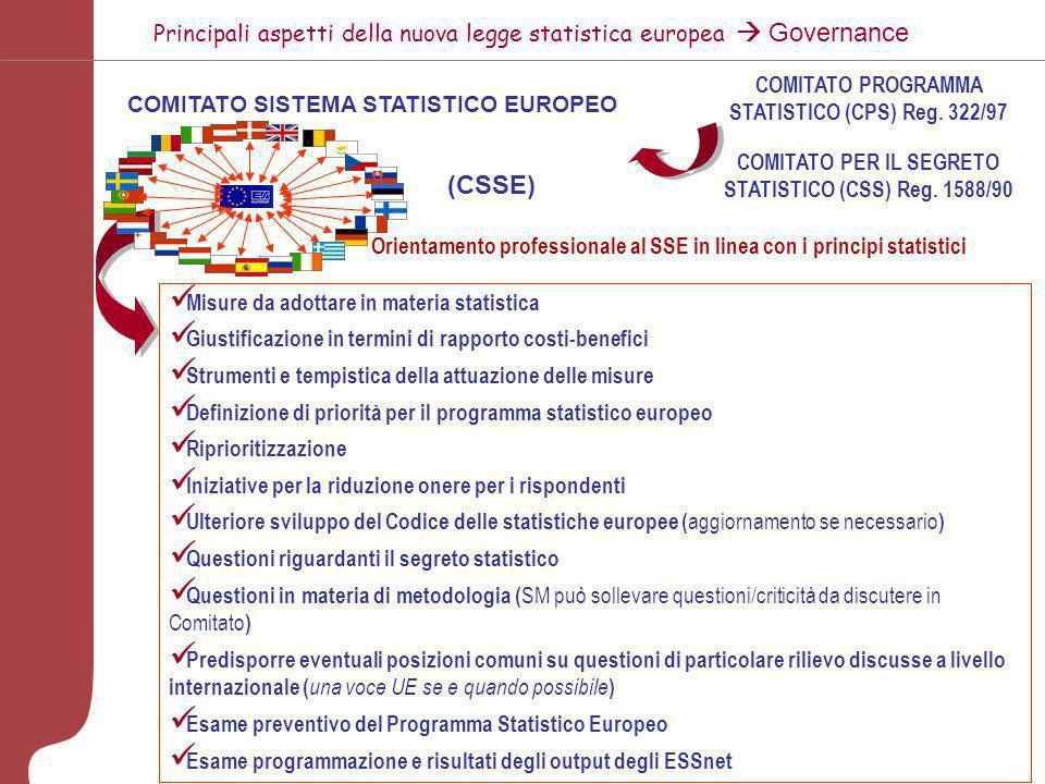 Principali aspetti della nuova legge statistica europea  Governance