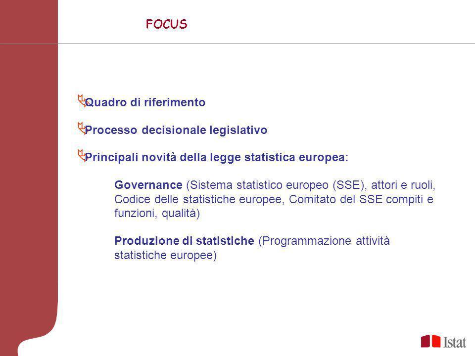 FOCUS Quadro di riferimento. Processo decisionale legislativo. Principali novità della legge statistica europea: