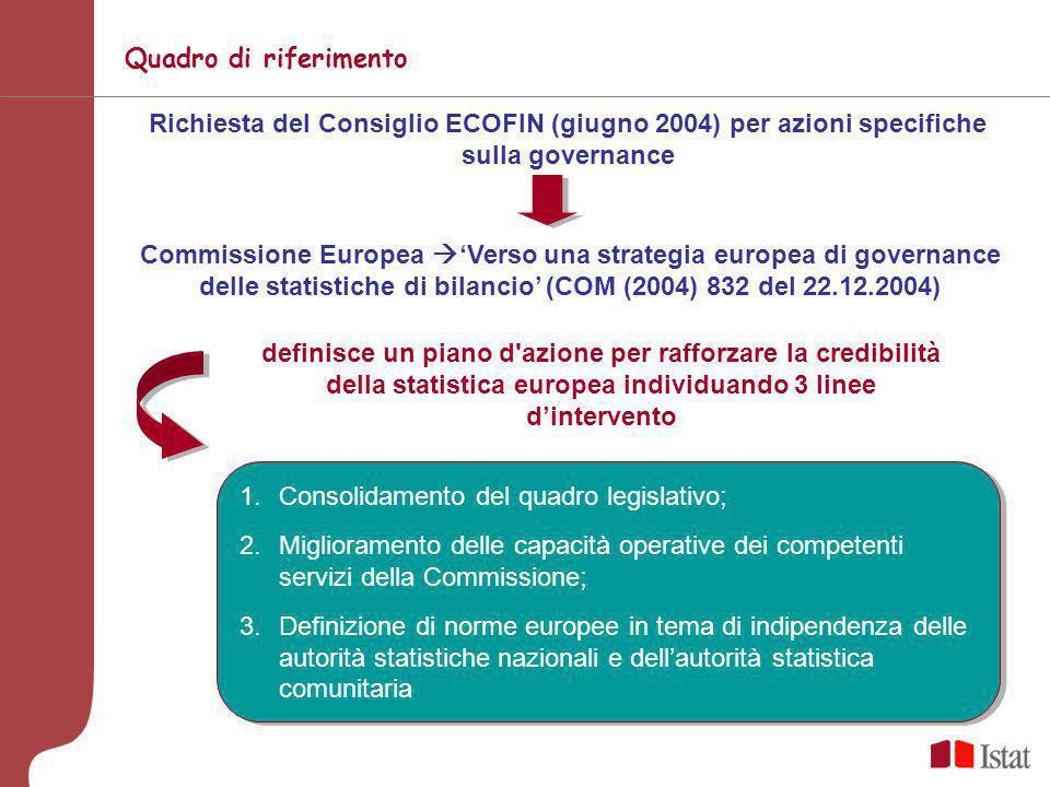 Quadro di riferimento Richiesta del Consiglio ECOFIN (giugno 2004) per azioni specifiche sulla governance.