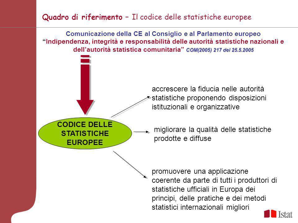 CODICE DELLE STATISTICHE EUROPEE