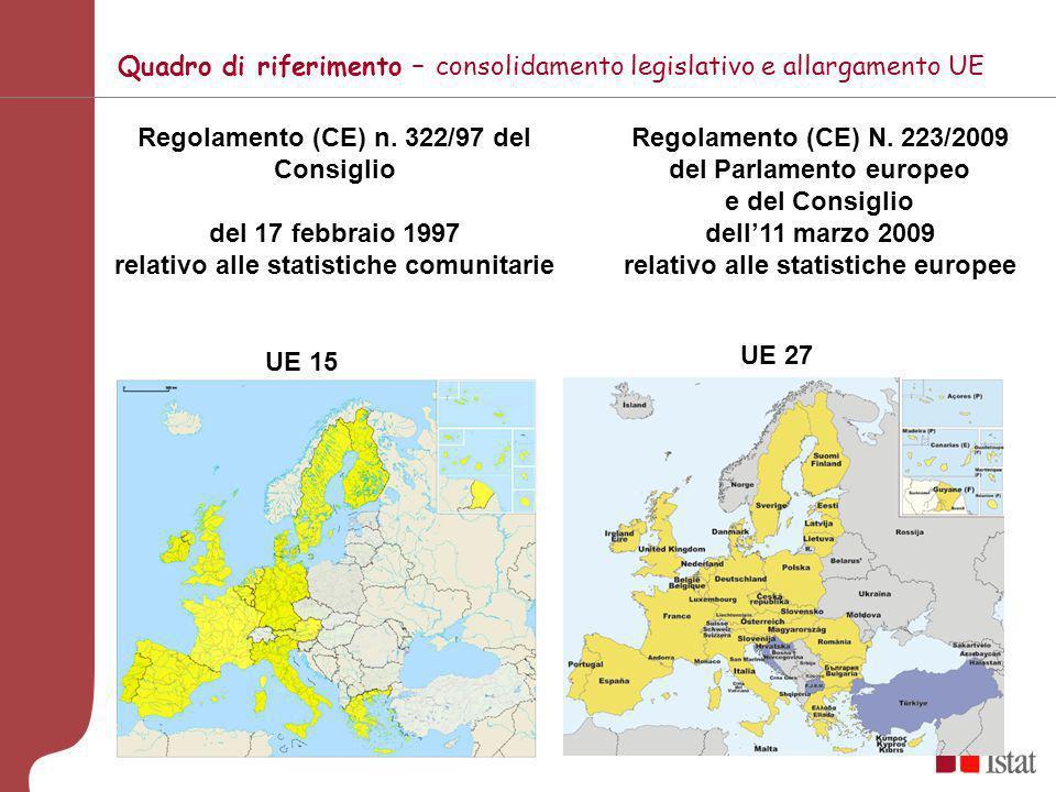 Quadro di riferimento – consolidamento legislativo e allargamento UE