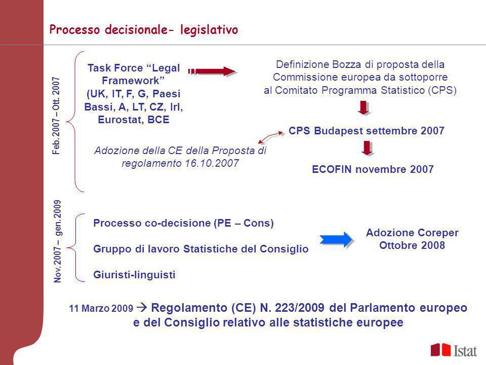 Processo decisionale- legislativo