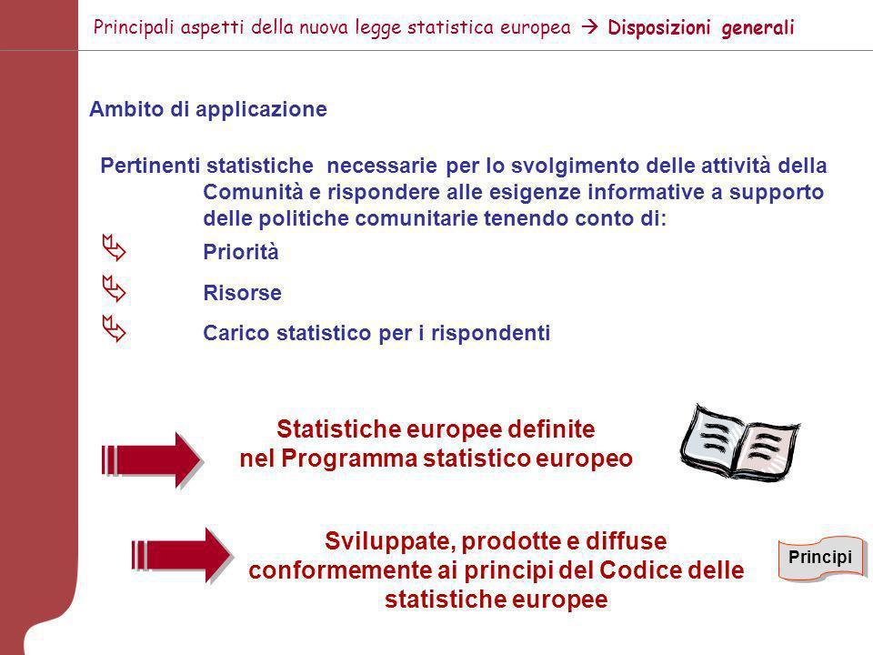 Statistiche europee definite nel Programma statistico europeo