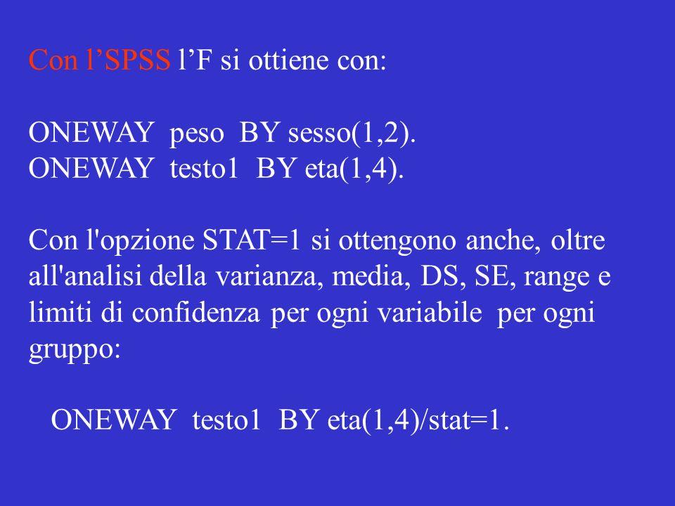 Con l'SPSS l'F si ottiene con: