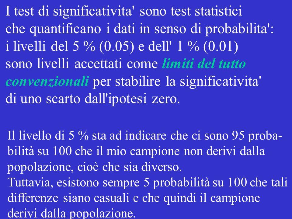 I test di significativita sono test statistici
