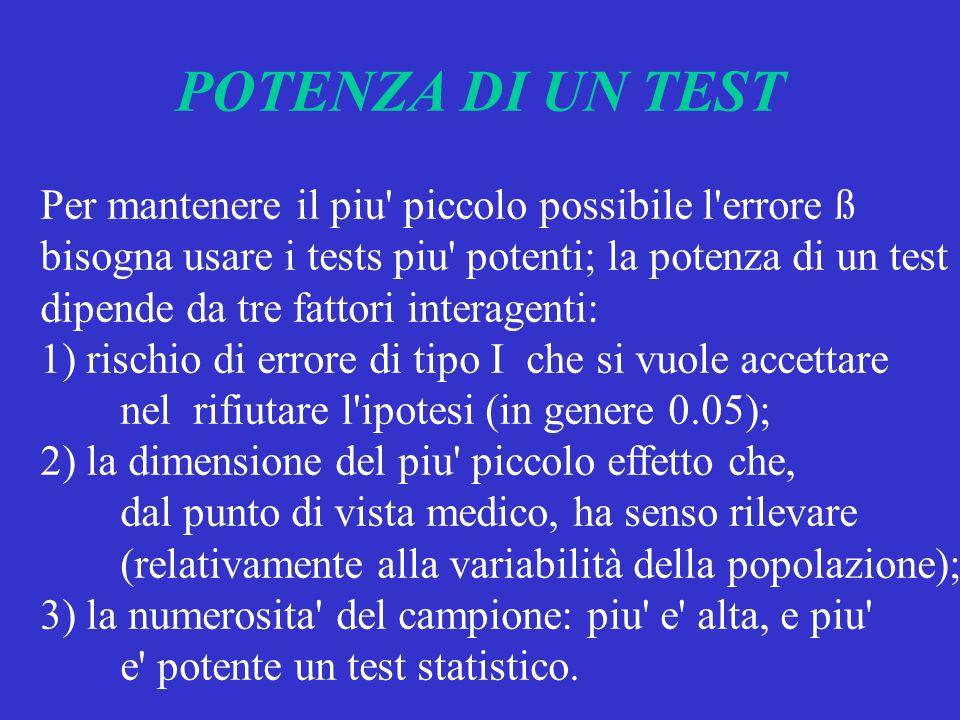 POTENZA DI UN TEST Per mantenere il piu piccolo possibile l errore ß