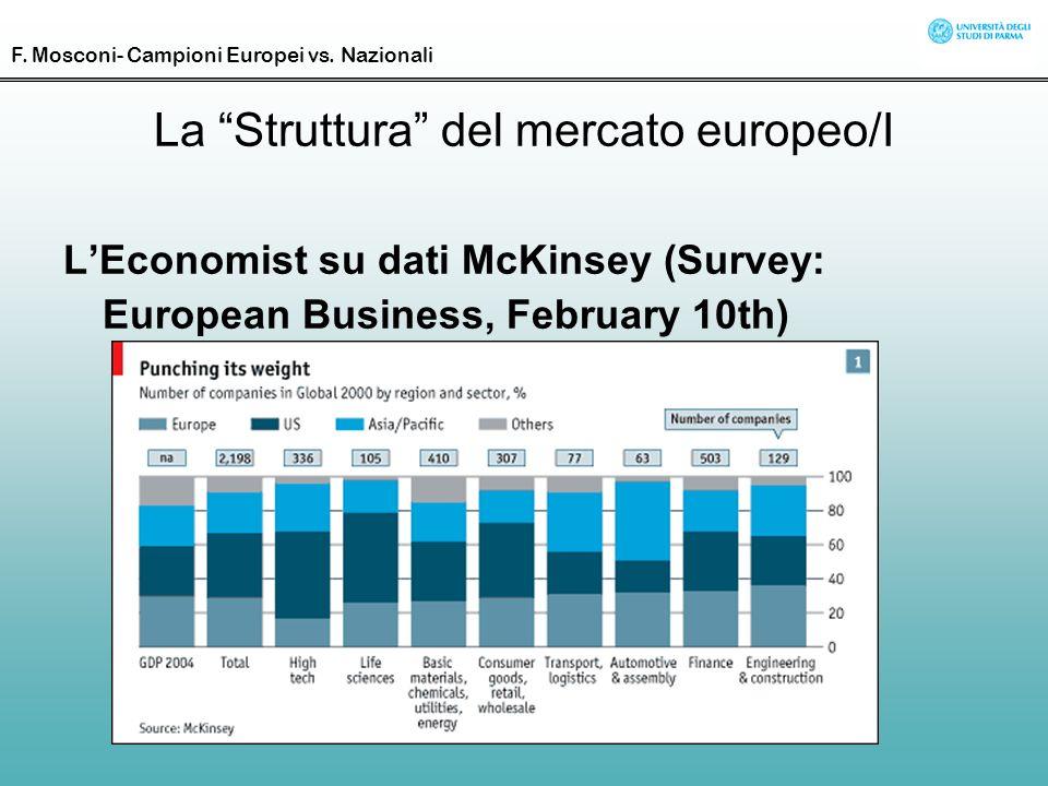 La Struttura del mercato europeo/I