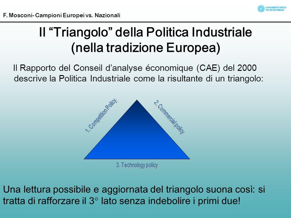 Il Triangolo della Politica Industriale (nella tradizione Europea)