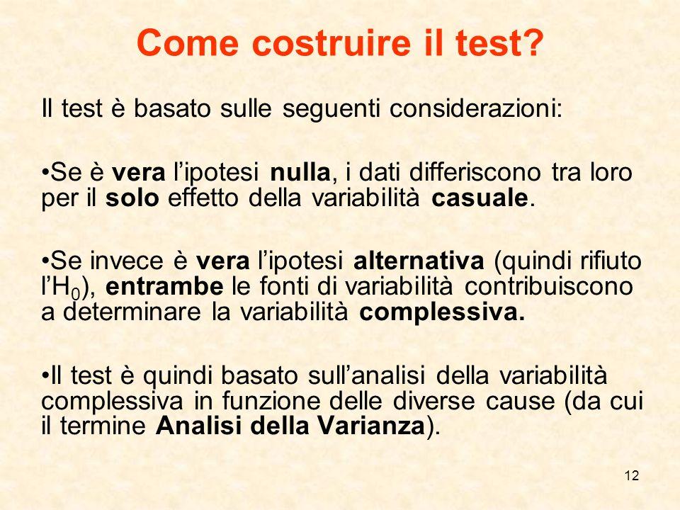 Come costruire il test Il test è basato sulle seguenti considerazioni: