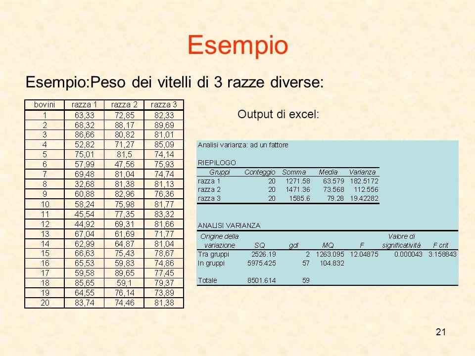 Esempio Esempio:Peso dei vitelli di 3 razze diverse: Output di excel: