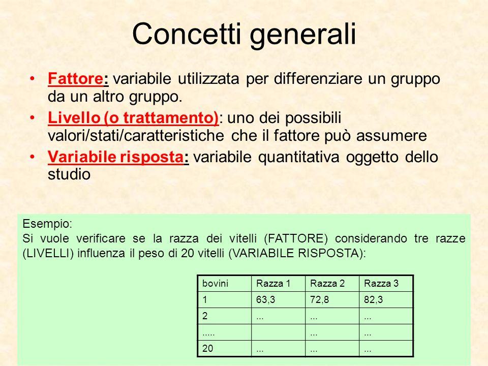 Concetti generali Fattore: variabile utilizzata per differenziare un gruppo da un altro gruppo.