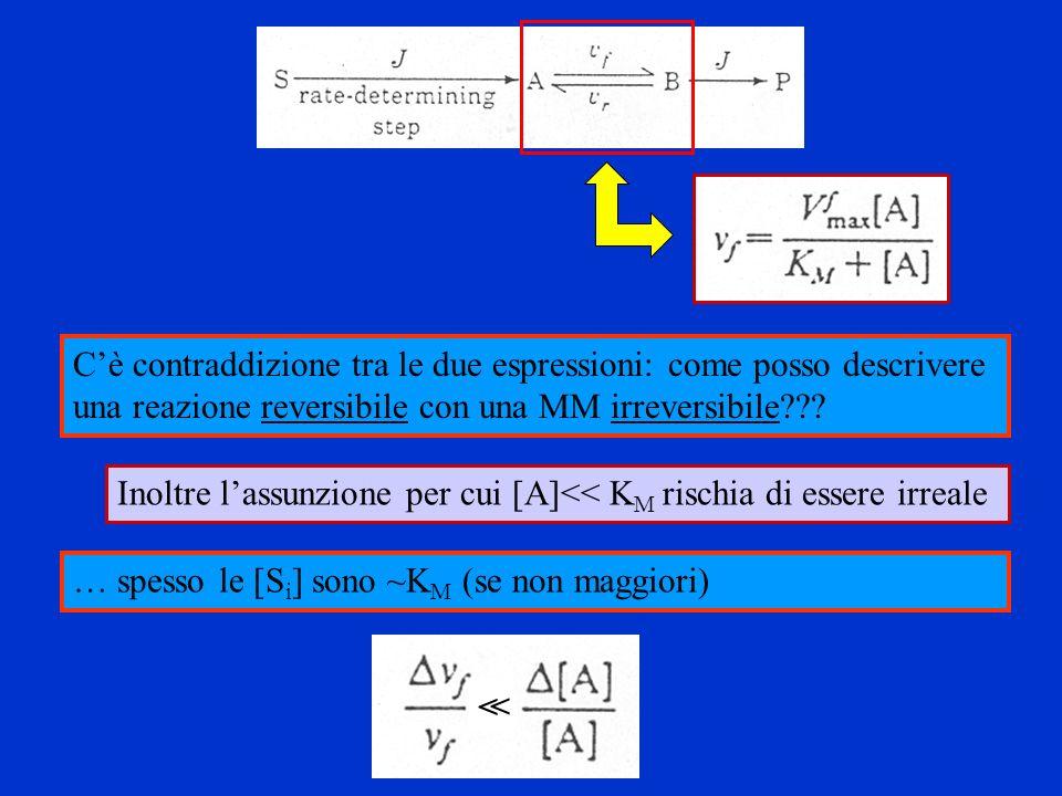C'è contraddizione tra le due espressioni: come posso descrivere una reazione reversibile con una MM irreversibile