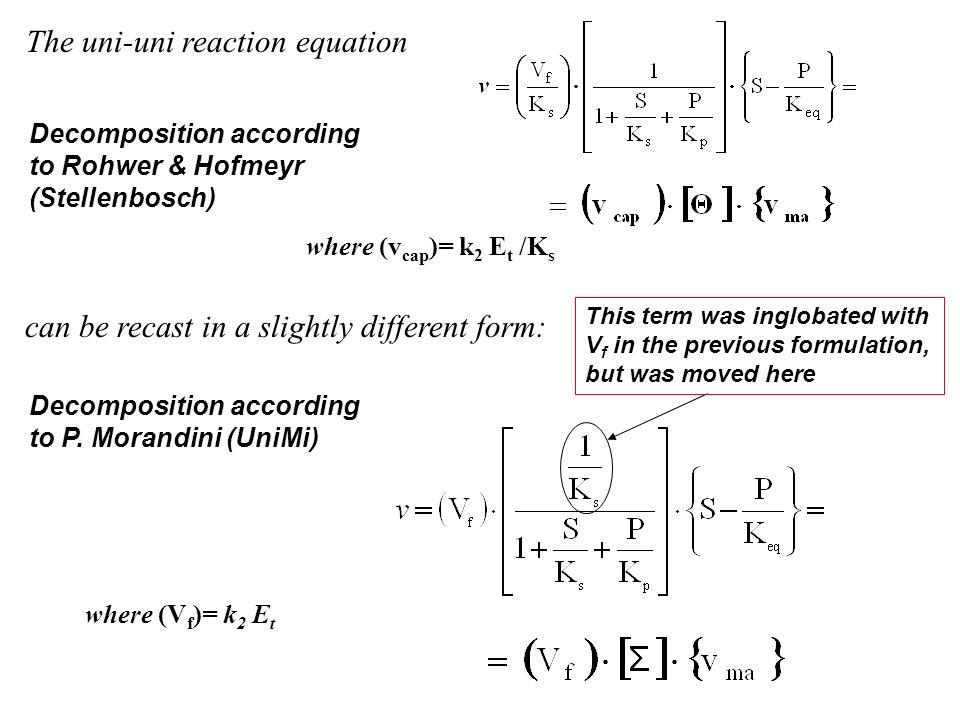 The uni-uni reaction equation