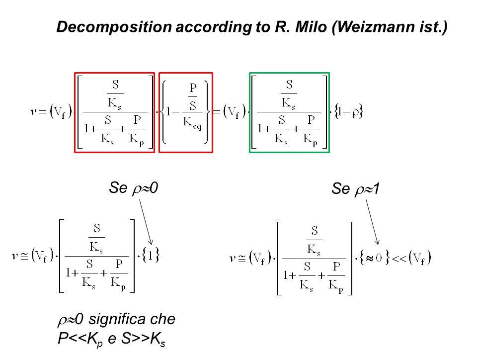 Decomposition according to R. Milo (Weizmann ist.)