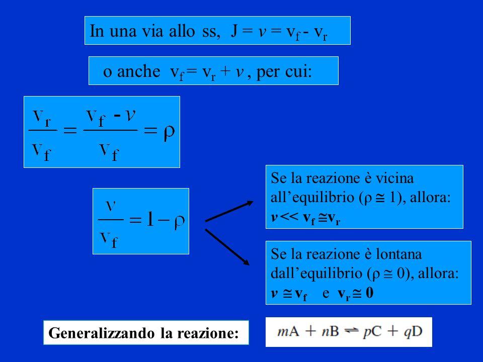 In una via allo ss, J = v = vf - vr