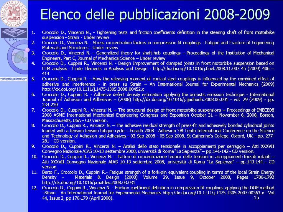 Elenco delle pubblicazioni 2008-2009
