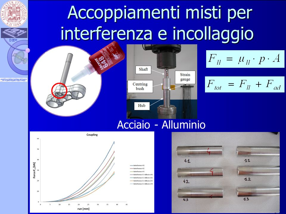 Accoppiamenti misti per interferenza e incollaggio