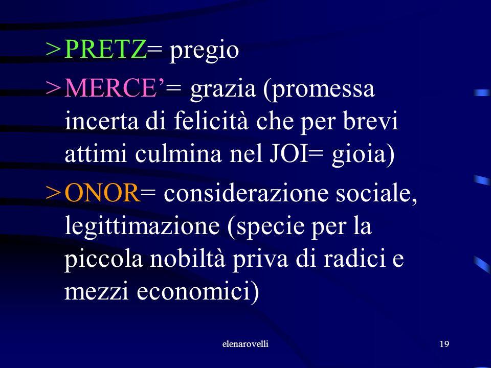 PRETZ= pregio MERCE'= grazia (promessa incerta di felicità che per brevi attimi culmina nel JOI= gioia)