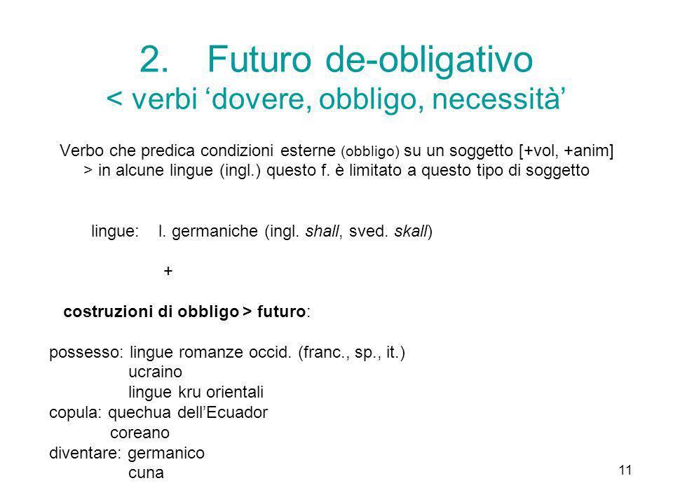 2. Futuro de-obligativo < verbi 'dovere, obbligo, necessità'
