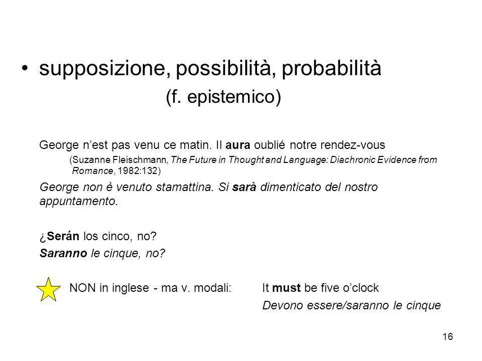 supposizione, possibilità, probabilità