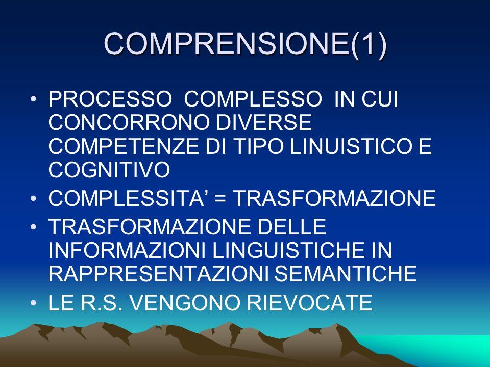 COMPRENSIONE(1) PROCESSO COMPLESSO IN CUI CONCORRONO DIVERSE COMPETENZE DI TIPO LINUISTICO E COGNITIVO.