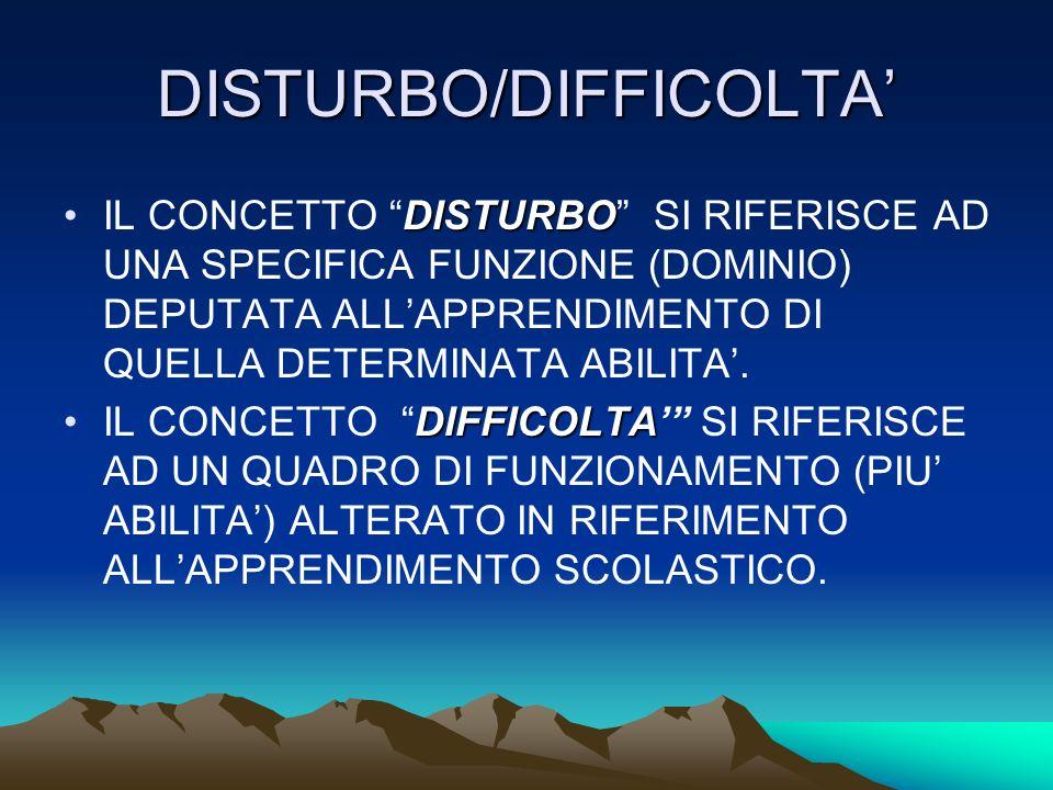 DISTURBO/DIFFICOLTA'