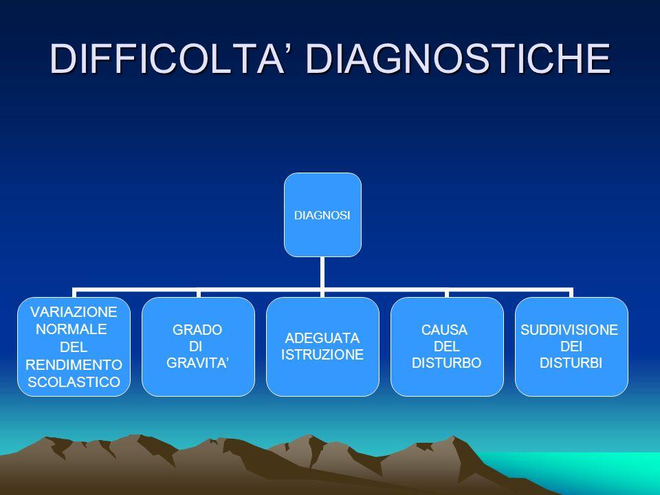 DIFFICOLTA' DIAGNOSTICHE