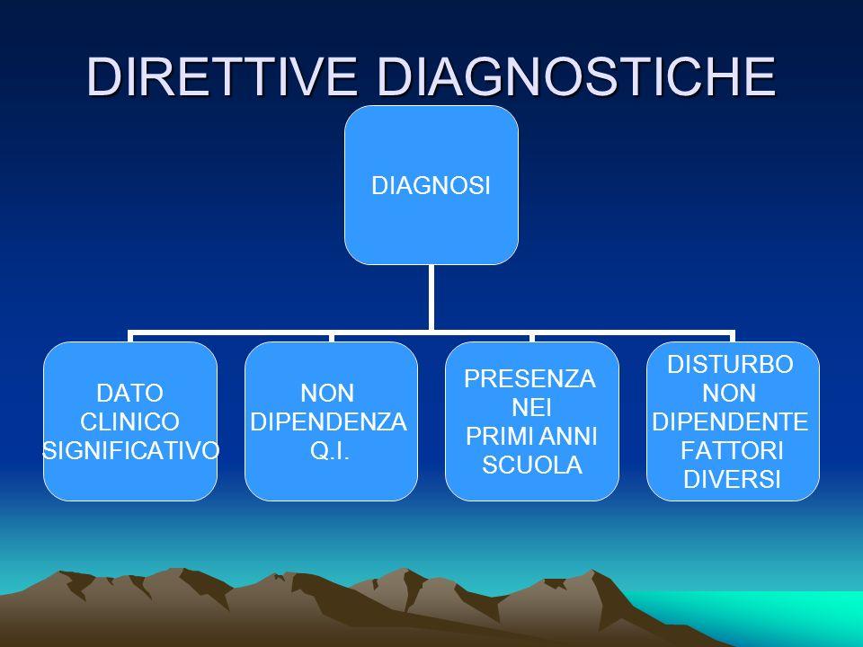 DIRETTIVE DIAGNOSTICHE