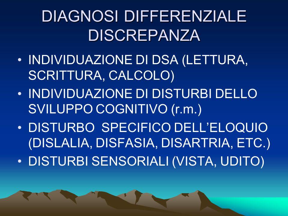 DIAGNOSI DIFFERENZIALE DISCREPANZA